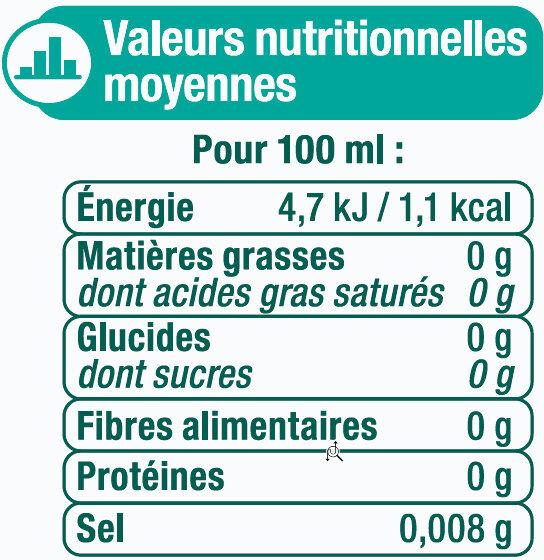 Boisson pétillante sans sucre aromatisée au citron et citron vert - Informations nutritionnelles