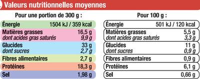 Emincés de poulet sauce champignons et tagliatelles - Nutrition facts