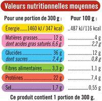 Emincés de poulet sauce champignons et tagliatelles - Voedingswaarden