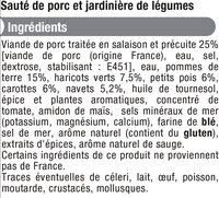 Sauté de Porc et Jardinière de Légumes - Ingrédients - fr