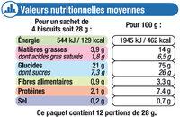 Petit Gou'T - Informations nutritionnelles