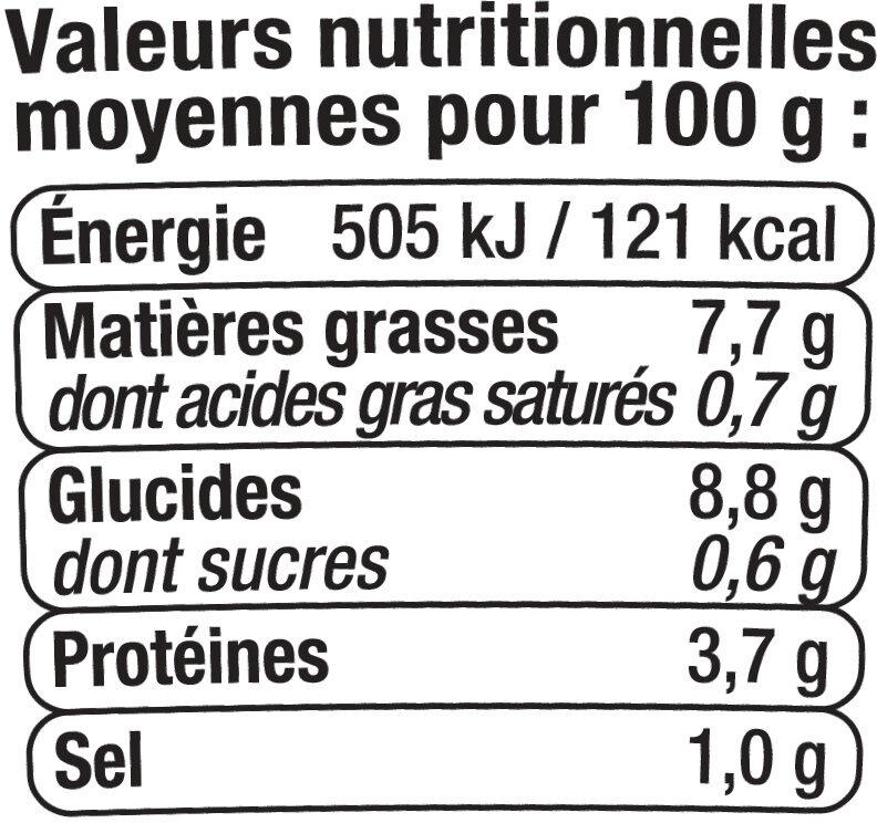 Piémontaise au jambon supérieur - Informations nutritionnelles - fr