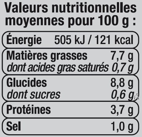 Piémontaise au jambon supérieur - Informations nutritionnelles