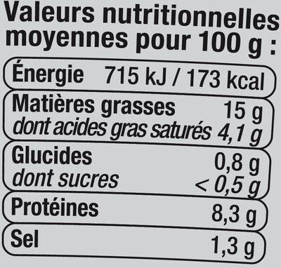 Museau de porc - Informations nutritionnelles