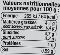Duo de crudités (carotte et céleri rave) - Nutrition facts