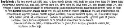 Riz niçois - Ingredients