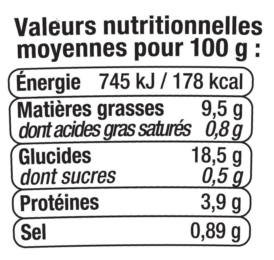Riz niçois - Nutrition facts