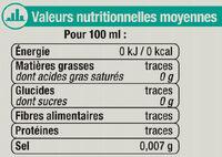Boisson gazeuse à base d'eau minérale naturelle pétillante saveur menthe zéro sucre - Informations nutritionnelles