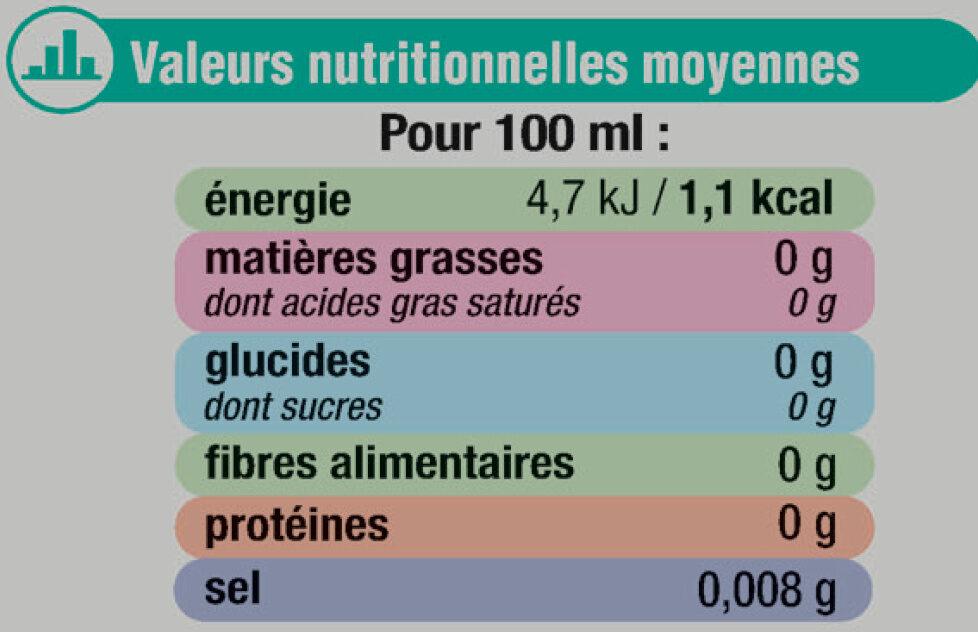 Boisson gazeuse à base d'eau minérale naturelle pétillante saveur citron-citron vert zéro sucre - Informations nutritionnelles