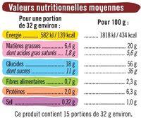 Crêpes fourrées chocolat - Informations nutritionnelles - fr