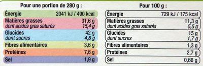 Risotto aux Champignons et Petits Légumes - Nutrition facts - fr