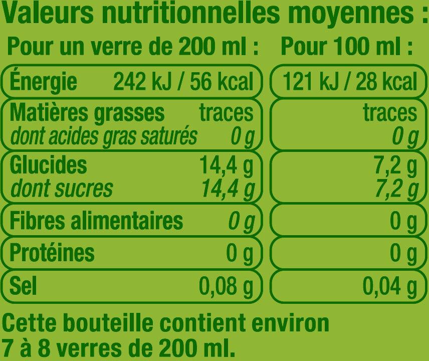 Soda saveur Lemon Lime - Informations nutritionnelles - fr
