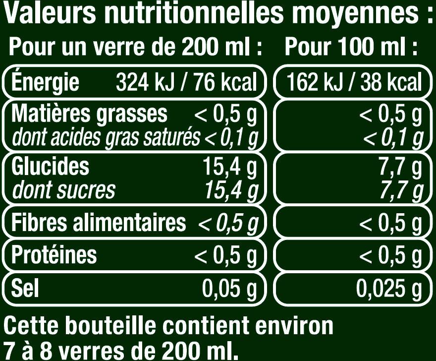 Soda saveur Mojito - Informations nutritionnelles