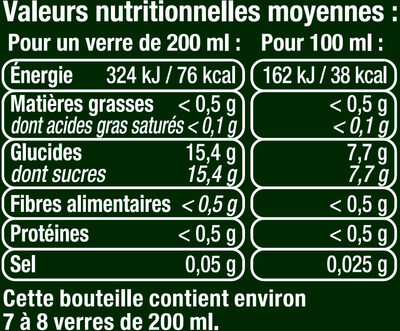 Soda saveur Mojito - Informations nutritionnelles - fr