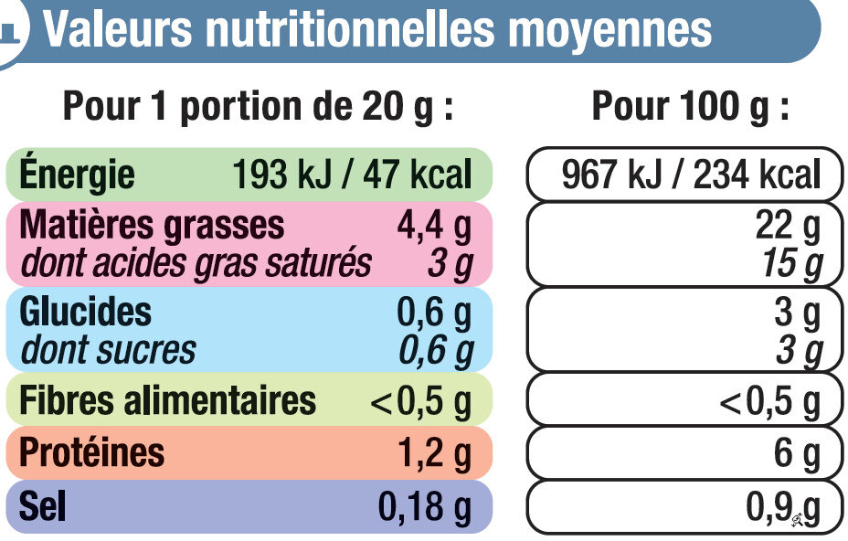 Fromage à tartiner nature  5% de MG - Informations nutritionnelles