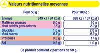 Filets de sardines marinade citron et basilic - Informations nutritionnelles