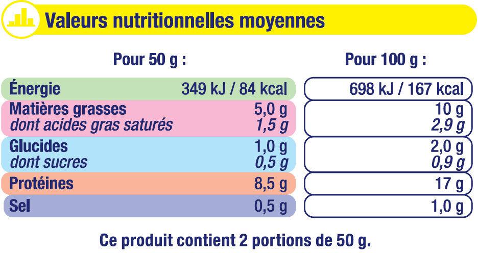 Filets de sardines marinade citron et basilic - Informations nutritionnelles - fr