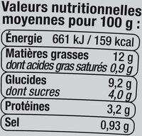 Salade Alaska - Nutrition facts - fr