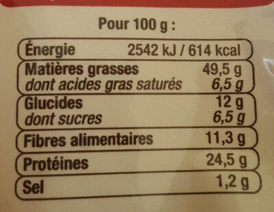 Pistache coque grillée salée - Nutrition facts