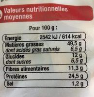 Pistache coque grillée salée - Nutrition facts - fr