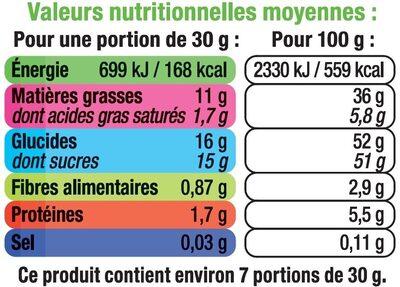 Pâte à tartiner aux noisettes sans huile de palme - Informations nutritionnelles