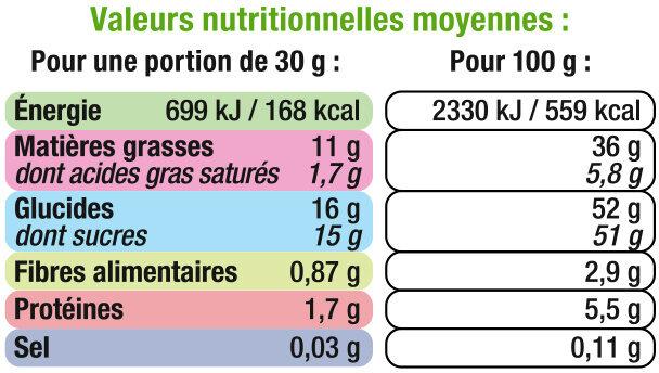 Pâte à tartiner sans huile de palme - Informations nutritionnelles - fr