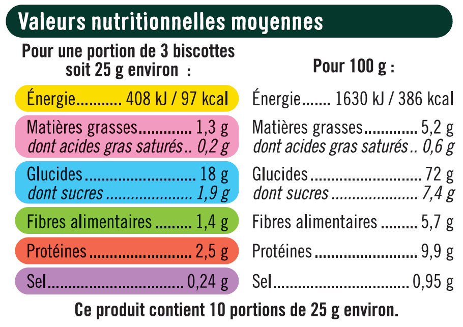 Biscottes Müesli - Nutrition facts