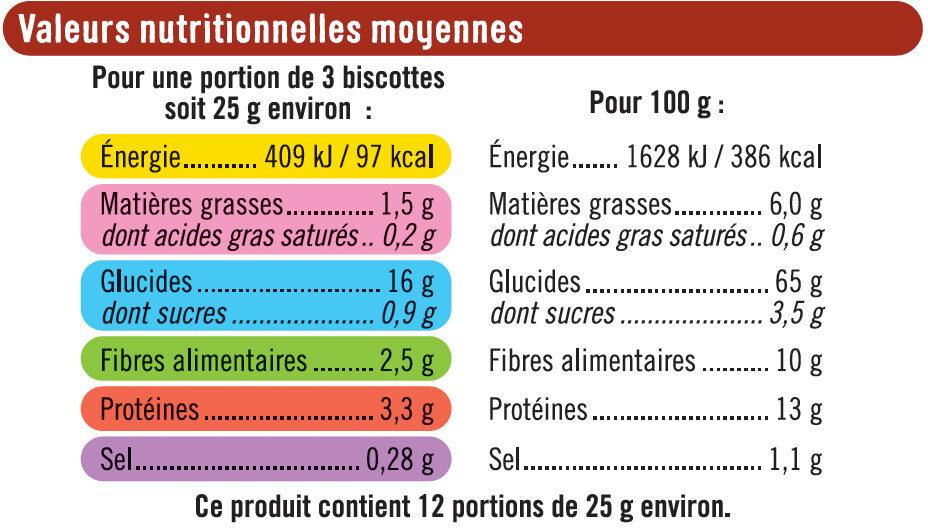 Biscottes au blé complet - Nutrition facts - fr