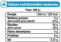Lait Concentré Sucré Entier - Nutrition facts - fr