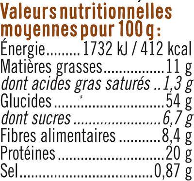 Toast gourmand complet et graines - Informations nutritionnelles - fr