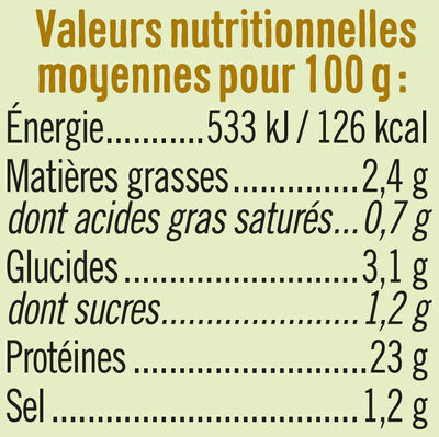 Emincés de filet de poulet au curry - Informations nutritionnelles - fr