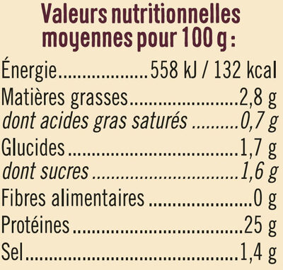 Filet de poulet à la provençale - Informations nutritionnelles - fr