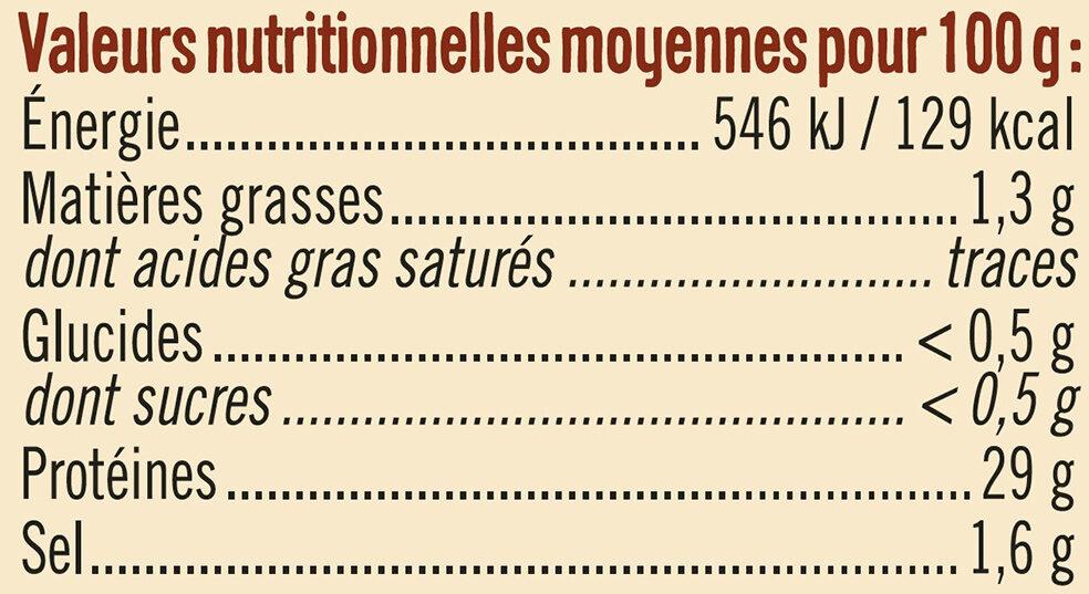 Aiguillettes de poulet rôti au four - Informations nutritionnelles