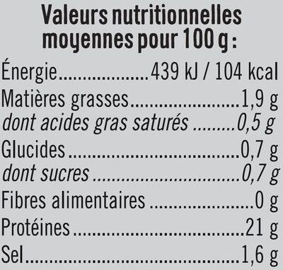 Rôti poulet tranchés - Nutrition facts