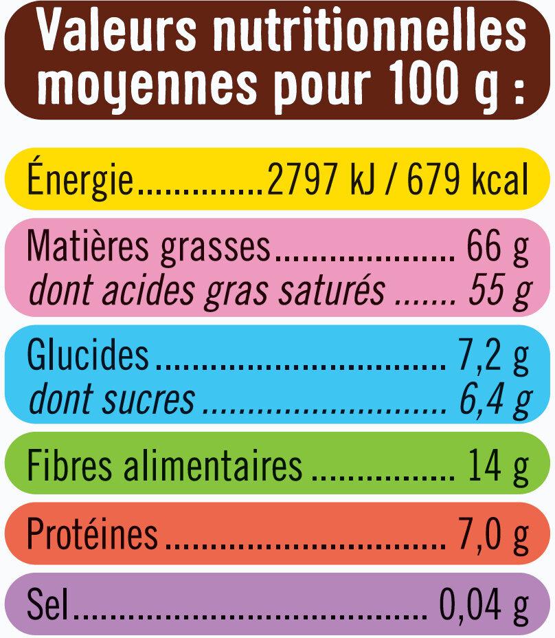 Noix de coco rapée - Voedingswaarden - fr