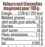 Fruits confits - Nutrition facts - fr
