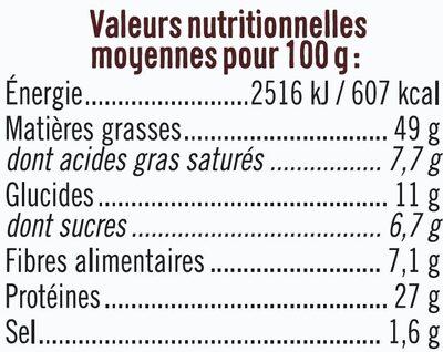 Cacahuètes grillées sel et poivre - Voedingswaarden - fr