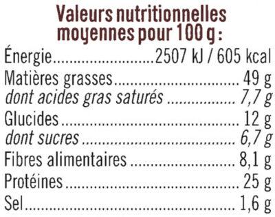 Cacahuètes grillées sel et vinaigre - Voedingswaarden