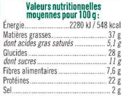 Cacahuètes enrobées saveur wasabi - Nutrition facts - fr