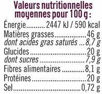 Noix de cajou indian spice - Nutrition facts - fr