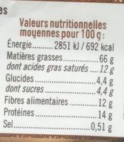 Mélange prestigieux  - Información nutricional