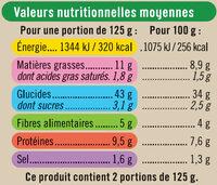 Tortellini aux légumes grillés - Voedingswaarden