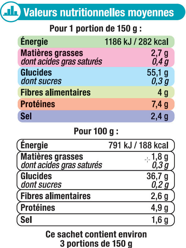 Gnocchi à poêler - Informations nutritionnelles - fr