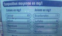 Eau mineral naturelle - Valori nutrizionali - fr