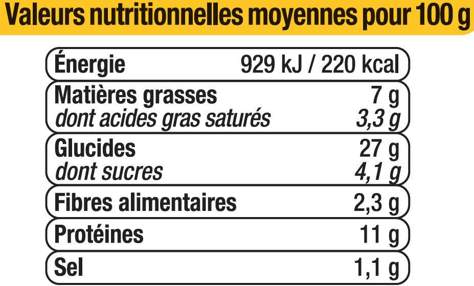 Pizza fajitas au poulet - Informations nutritionnelles - fr