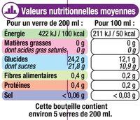 """Jus de cassis de Bourgogne """"fruits de chez nous"""" - Nutrition facts"""