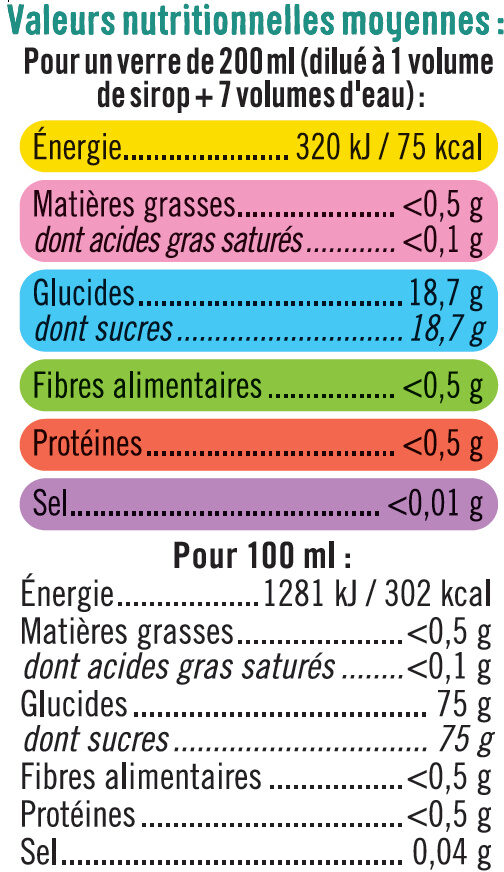 Sirop de menthe glaciale - Voedingswaarden - fr