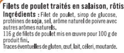 Filet de poulet rôti - Ingrédients