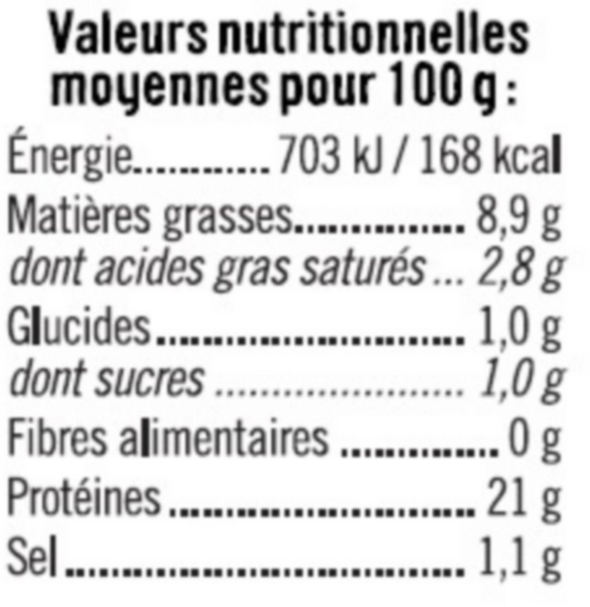 Cuisse de poulet rôtie - Informations nutritionnelles