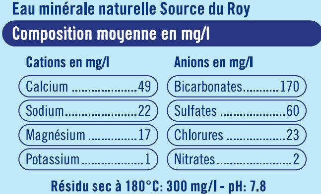 Eau minérale naturelle Source du Roy - Ingrédients - fr